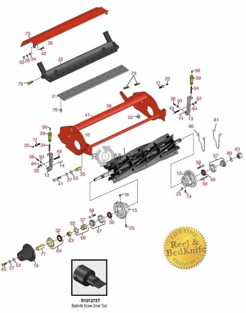 Jacobsen LF1880 parts - RDM Parts on